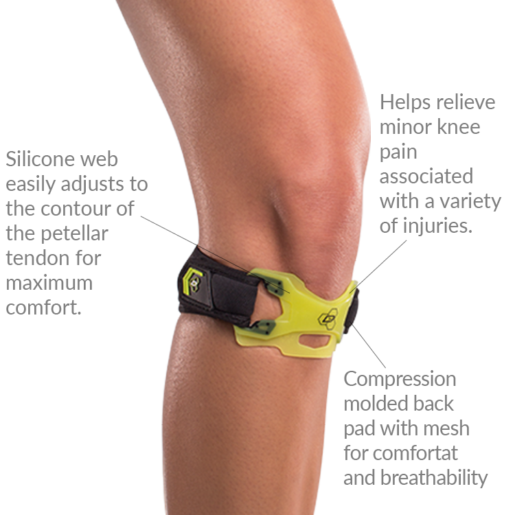 how to wear a knee strap
